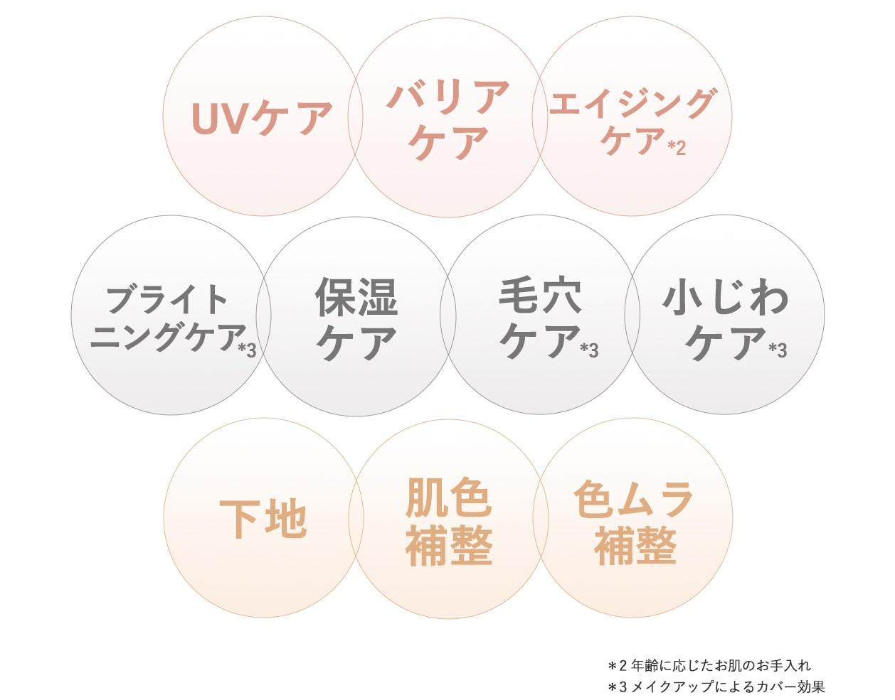 UVカラーバーム1品10役
